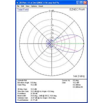 11 element 144MHz LFA Yagi