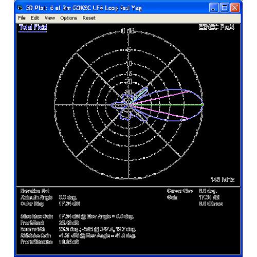 12el (6H/6V) 144MHz XPOL MAP65 Yagi