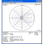 6 element 70MHz LFA Yagi