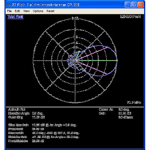 7 element 70MHz OP-DES Yagi (5.3m)