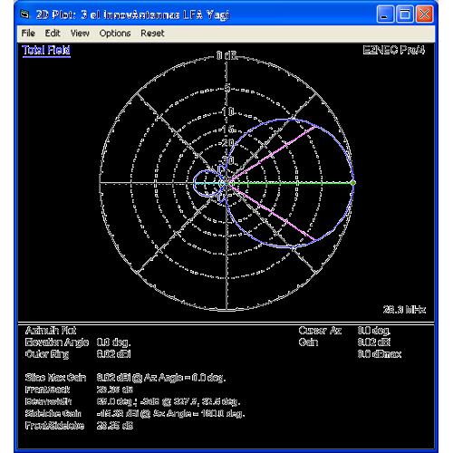 3 element 28MHz LFA2 Yagi (3.1m)