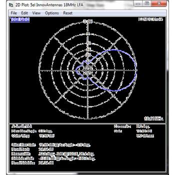 5 element 18MHz LFA Yagi (12.7m)